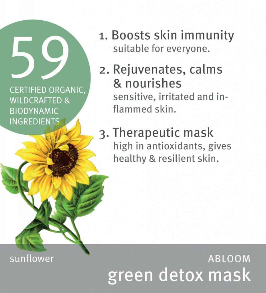 Abloom green detox mask